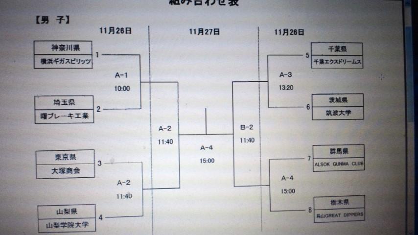 関東大会!
